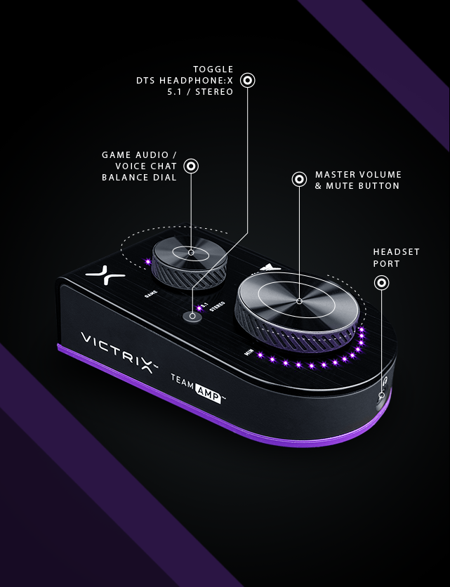 Victrix TeamAmp Audio Controller Specifications